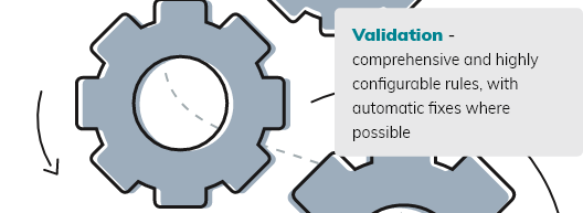 Validation - comprehensive and highly configurable rules, with automatic fixes where possible